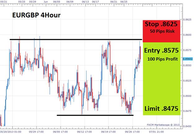 Risk_Reward_Ratios_for_Forex_body_Picture_2.png, Risk Reward Ratios for Forex