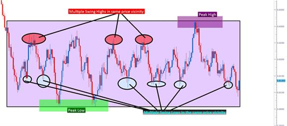 Trading_Ranges_in_Tokyo_body_Picture_5.png, Learn Forex: Trading Tokyo Ranges with Price Action