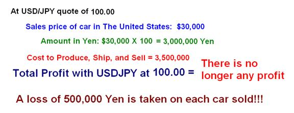 fuel_of_a_currency_war_pt1_body_Picture_2.png, The Fuel of a Currency War, Part 1