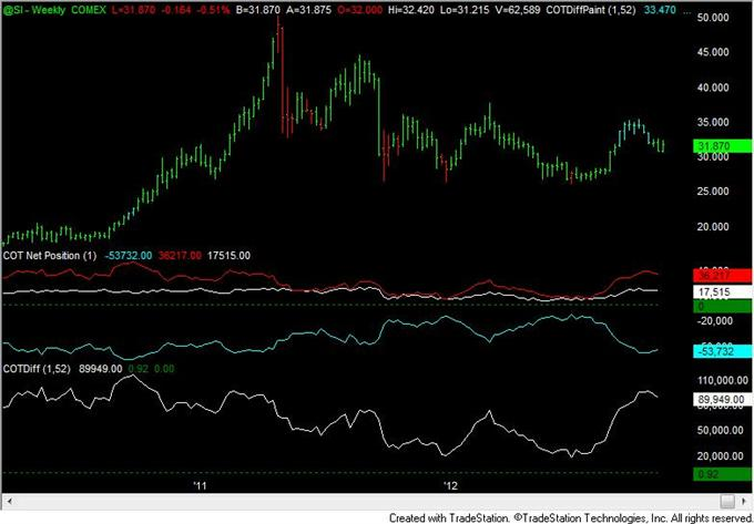 Yen_Speculative_Positioning_Consistent_with_Reversal_body_silver.png, FOREX Analysis: Yen Speculative Positioning Consistent with Reversal