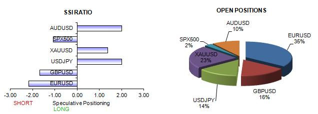 ssi_table_story_body_Picture_11.png, We like Buying the US Dollar - Key Questions are