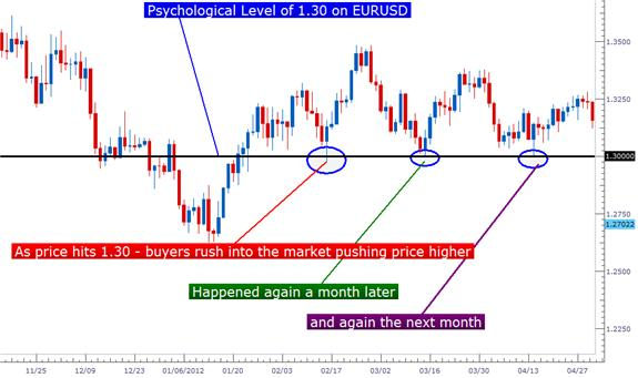 Trading_Ranges_in_Tokyo_body_Picture_3.png, Learn Forex: Trading Tokyo Ranges with Price Action