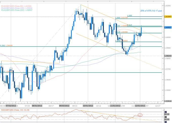 Forex_EURUSD_Scalps_Ahead_of_ECB-_RBA_to_Test_Key_AUDUSD_Levels_body_Picture_2.png, Forex: EURUSD Scalps Ahead of ECB- RBA to Test Key AUDUSD Levels