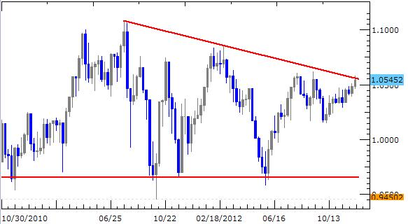 Forex_News_Inflation_Expectations_Fall_to_Lowest_Since_1997_AUDUSD_Flat_body_Picture_1.png, Forex News: Inflation Expectations Fall to Lowest Since 1997, AUDUSD Flat