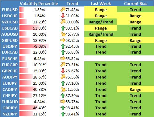 forex_trading_strategy_outlook_us_dollar_gains_body_Picture_2.png, Forex Strategy: US Dollar Offers Trend Trading Opportunities