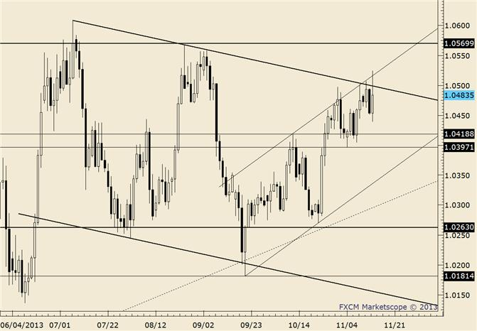 eliottWaves_usd-cad_body_usdcad.png, USD/CAD Support Expected at 1.0163/88