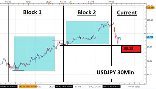 Has_the_USDJPY_Trend_Turned_body_Picture_1.png, Has the USDJPY Trend Turned?