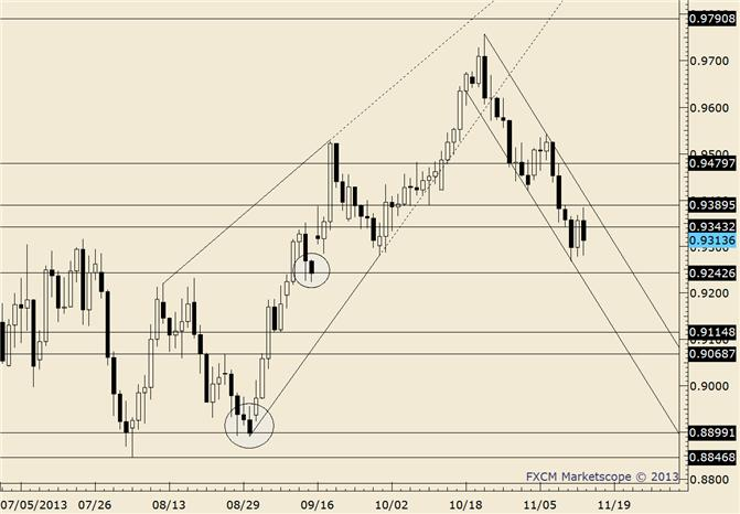 eliottWaves_aud-usd_body_audusd.png, AUD/USD Takes Out Prior 4 Weeks' Lows in One Day
