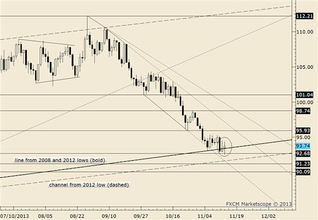 eliottWaves_oil_body_crude.png, Crude Drops Near 5/15 Low and Reverses Intraday