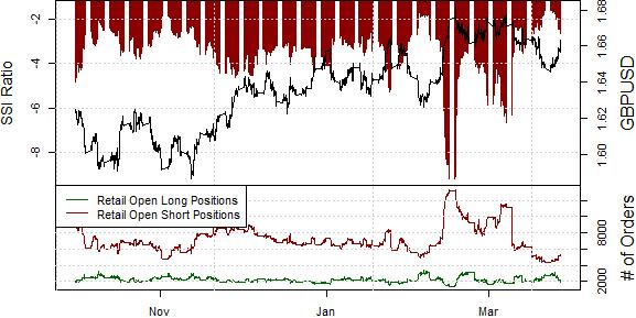 ssi_gbp-usd_body_Picture_13.png, British Pound May Have Set Important Highs