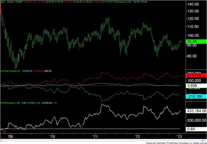 Forex_Analysis_Euro_Speculators_Flip_from_Net_Long_to_Net_Short_body_crude.png, Forex Analysis: Euro Speculators Flip from Net Long to Net Short