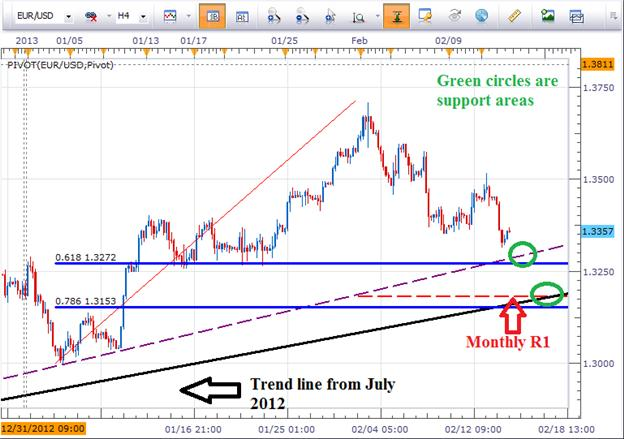 2_Breakout_Trades_in_the_Euro_body_Picture_1.png, 2 Breakout Trades in the Euro