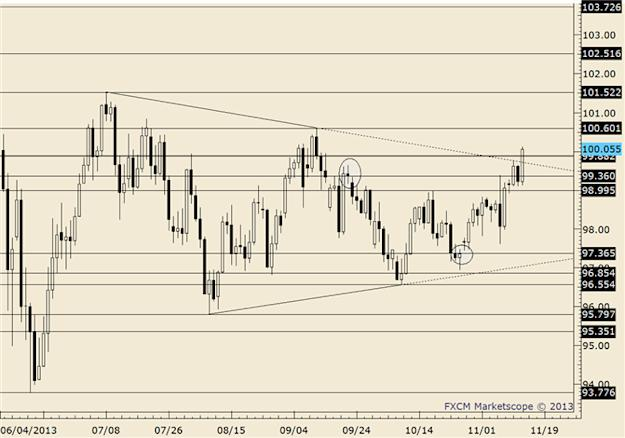 eliottWaves_usd-jpy_body_usdjpy.png, USD/JPY Takes Out Last 8 Days; Beware the Chop That Follows