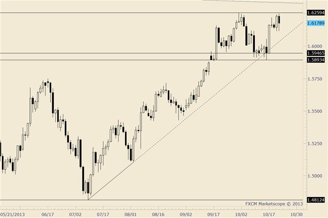 eliottWaves_gbp-usd_1_body_gbpusd.png, GBP/USD Follows Through on Friday Reversal; Faces Trendline