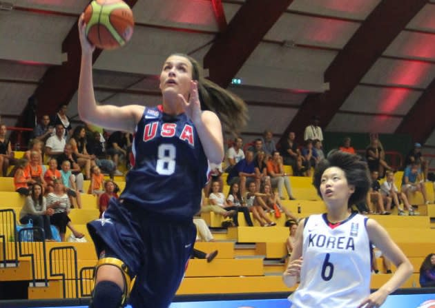 Record setting three-point shooter Becca Greenwell in youth international competition Duke Athletics via USA Basketball