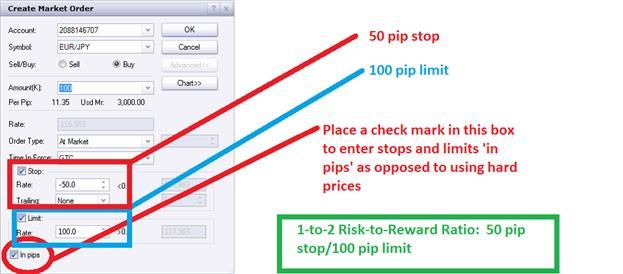 how_to_set_stops_body_Picture_7.png, Learn Forex: How to Set Stops