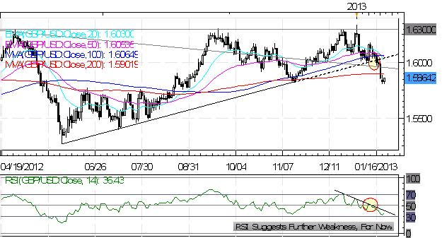 Forex_Yen_Rallies_Post_BoJ__Strength_Offers_Opportunities_to_Sell_body_Picture_3.png, Forex: Yen Rallies Post-BoJ - Strength Offers Opportunities to Sell