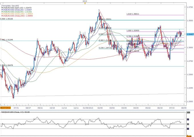 Forex_USD_at_Risk_for_Further_Losses_amid_Head-and-Shoulders_Top_body_ScreenShot236.png, USD at Risk for Further Losses amid Head-and-Shoulders Top