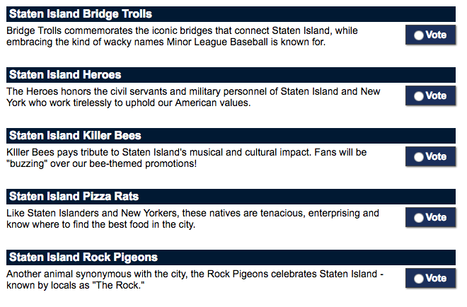 New York Yankees: Staten Island Yanks Could Potentially Become The 'Pizza Rats'