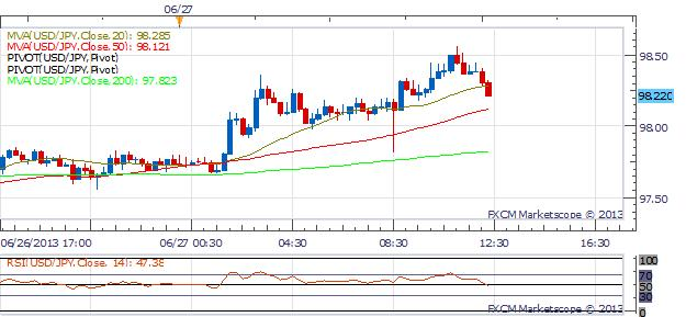 GBPUSD_Gets_Pounded_Below_1.5300_as_USD_Rally_Continues_body_Picture_1.png, GBP/USD Gets Pounded Below $1.5300 as USD Rally Continues