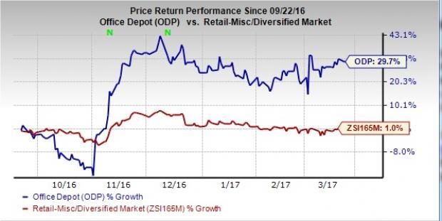 Stock for Your Case: Office Depot, Inc. (ODP)