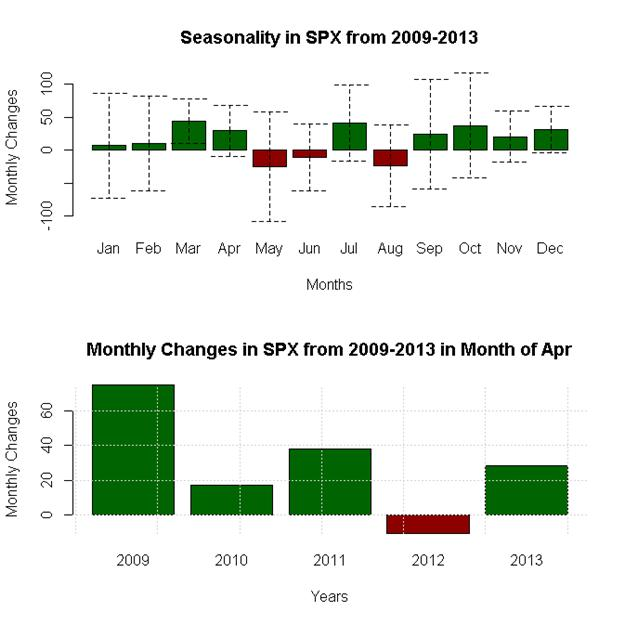 April-Forex-Seasonality-Favors-US-Dollar-Weakness-Against-Whom_body_x0000_i1036.png, April Forex Seasonality Favors US Dollar Weakness - Against Whom?