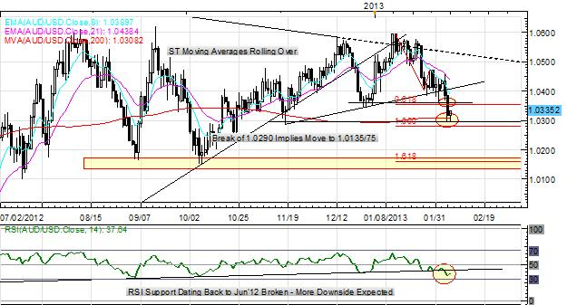 British_Pound_Euro_Lifted_Ahead_of_BoE_ECB__Yen_Weakness_Persists_body_Picture_3.png, Forex: British Pound, Euro Lifted Ahead of BoE, ECB - Yen Weakness Persists