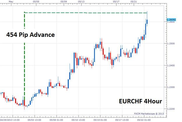 Forex_Currency_Pairs_for_Scalping_body_Picture_2.png, Forex Currency Pairs for Scalping