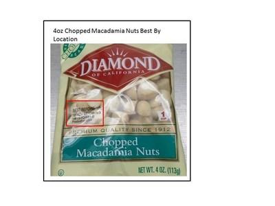 Macadamia nuts recalled over Salmonella fears