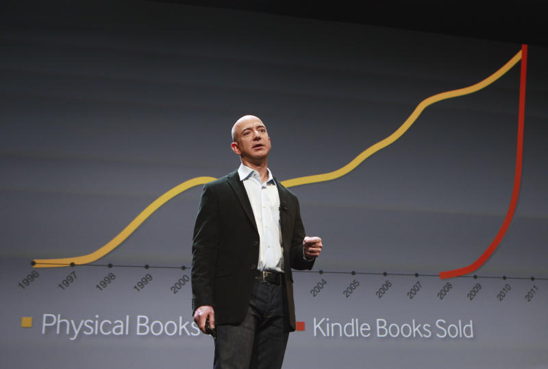 Amazon Tumbles After Hours On Revenue Miss