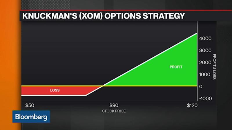 Exxon stock options