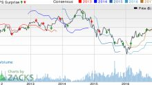 Scotia Bank's (BNS) Shares Gain on Higher Q4 Revenues