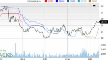 Top Ranked Momentum Stocks to Buy for May 26th