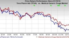 Teva's (TEVA) Pain Drug Vantrela ER Receives FDA Approval