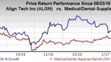 Align Expands Internationally with Dental Couture Buyout