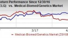 Key Factors to Look Out for in Celgene's (CELG) Q1 Results