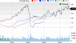 Employers Holdings (EIG): Time to Dump Stock from Portfolio?