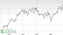 Watts Water (WTS) Approves 5% Hike in Quarterly Dividend