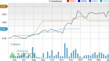 Old Second Bancorp (OSBC): Strong Industry, Solid Earnings Estimate Revisions