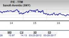 Will Sanofi (SNY) Prove to be a Suitable Value Stock?