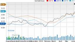 Why Alamos Gold (AGI) Could Be Positioned for a Surge?