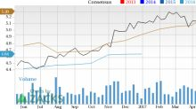 Why Cullen/Frost Bankers (CFR) Stock Might be a Great Pick