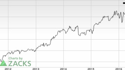 4 Reasons to Buy First Republic Bank (FRC) Stock Right Now