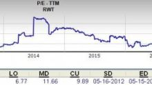 Is Redwood Trust, Inc. (RWT) a Great Stock for Value Investors?
