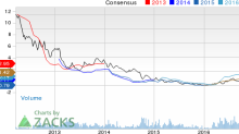 Cliffs Natural (CLF) Down 23.1% Since Earnings Report: Can It Rebound?