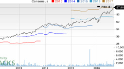 Toro (TTC) Scales a 52-Week High on Strong Q3, View