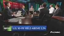Rates rising too fast for stocks?