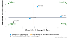 MOBOTIX AG breached its 50 day moving average in a Bearish Manner : MBQ-DE : March 13, 2017