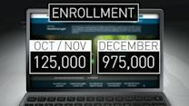 1.1 million Americans signed up for Obamacare