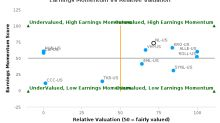 NL Industries, Inc. breached its 50 day moving average in a Bearish Manner : NL-US : January 31, 2017